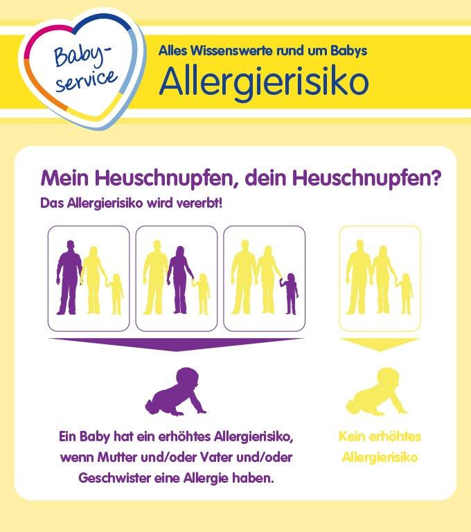 Allergien bei Babys - Infografik auf MamaWahnsinnHochVier